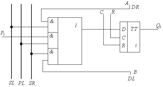 На рис.3 представлена принципиальная схема сдвигового регистра с параллельным и последовательным вводом данных.