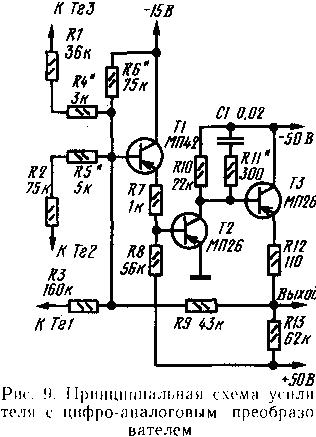 Усилитель с цифро-аналоговым